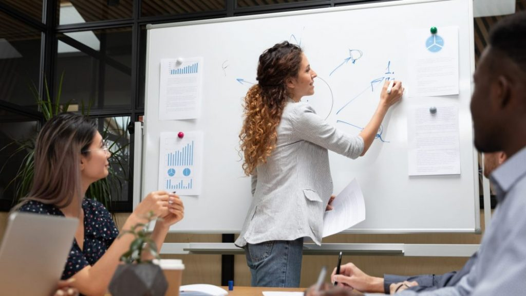 Strategic Marketing Planning Process