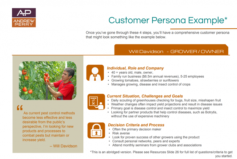Creating Buyer Personas Template