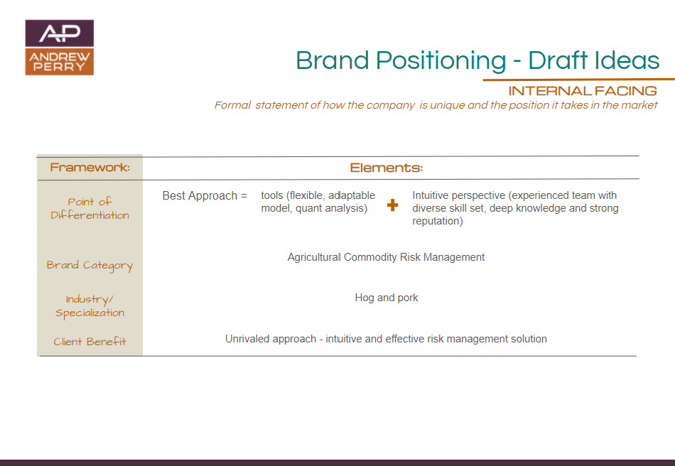 Brand Positioning Example